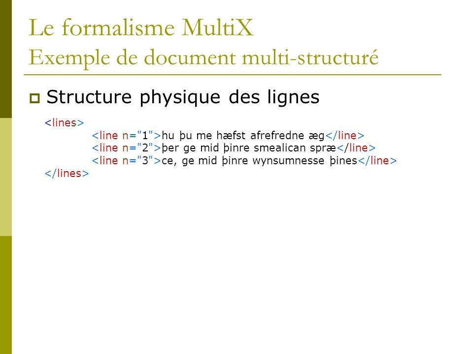 Le formalisme MultiX Exemple de document multi-structuré Structure physique des lignes hu þu me hæfst afrefredne æg þer ge mid þinre smealican spræ ce, ge mid þinre wynsumnesse þines