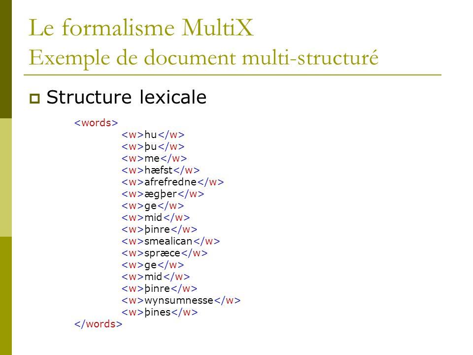 Le formalisme MultiX Exemple de document multi-structuré Structure lexicale hu þu me hæfst afrefredne ægþer ge mid þinre smealican spræce ge mid þinre wynsumnesse þines