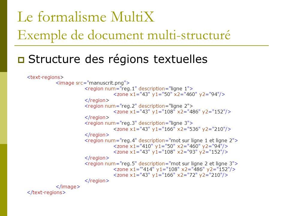 Le formalisme MultiX Exemple de document multi-structuré Structure des régions textuelles