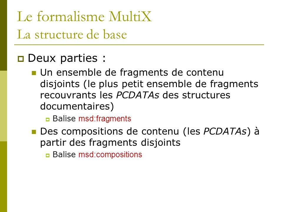 Le formalisme MultiX La structure de base Deux parties : Un ensemble de fragments de contenu disjoints (le plus petit ensemble de fragments recouvrants les PCDATAs des structures documentaires) Balise msd:fragments Des compositions de contenu (les PCDATAs) à partir des fragments disjoints Balise msd:compositions