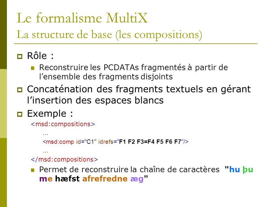 Le formalisme MultiX La structure de base (les compositions) Rôle : Reconstruire les PCDATAs fragmentés à partir de lensemble des fragments disjoints