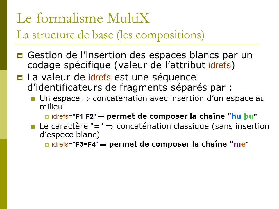 Le formalisme MultiX La structure de base (les compositions) Gestion de linsertion des espaces blancs par un codage spécifique (valeur de lattribut idrefs ) La valeur de idrefs est une séquence didentificateurs de fragments séparés par : Un espace concaténation avec insertion dun espace au milieu idrefs= F1 F2 permet de composer la chaîne hu þu Le caractère = concaténation classique (sans insertion despèce blanc) idrefs= F3=F4 permet de composer la chaîne me