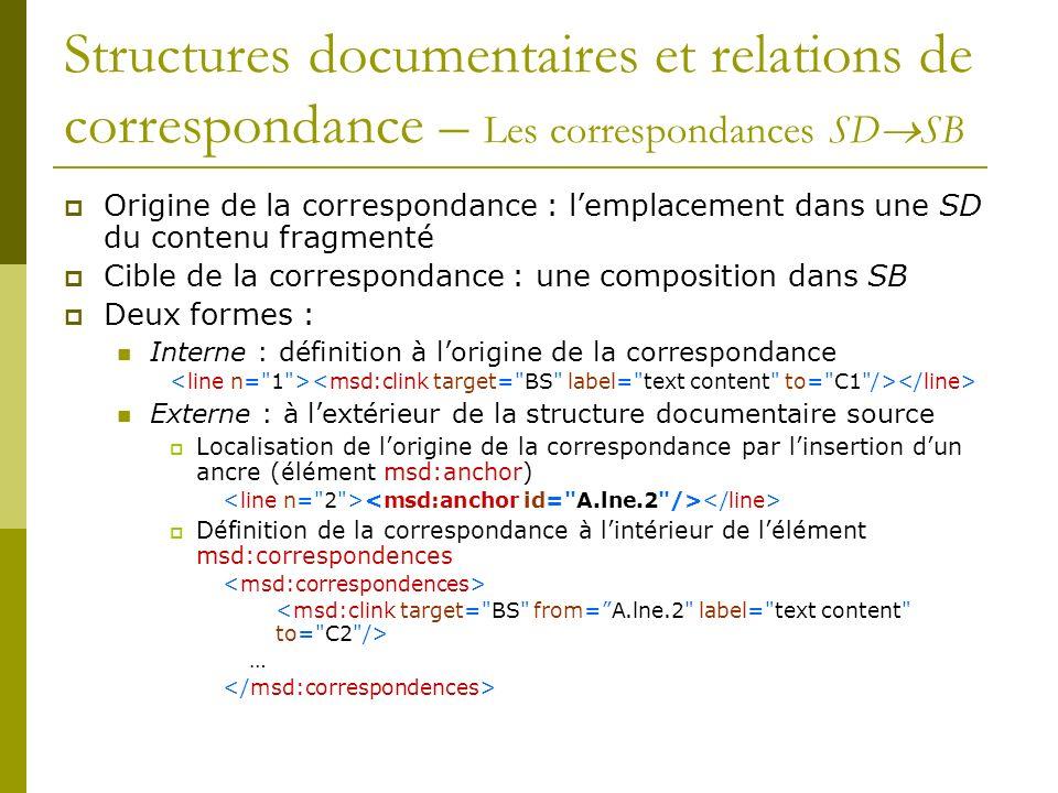 Structures documentaires et relations de correspondance – Les correspondances SD SB Origine de la correspondance : lemplacement dans une SD du contenu