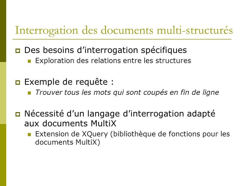 Interrogation des documents multi-structurés Des besoins dinterrogation spécifiques Exploration des relations entre les structures Exemple de requête