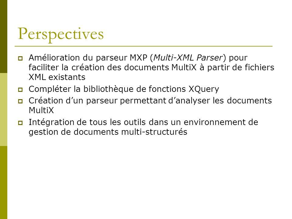 Perspectives Amélioration du parseur MXP (Multi-XML Parser) pour faciliter la création des documents MultiX à partir de fichiers XML existants Compléter la bibliothèque de fonctions XQuery Création dun parseur permettant danalyser les documents MultiX Intégration de tous les outils dans un environnement de gestion de documents multi-structurés