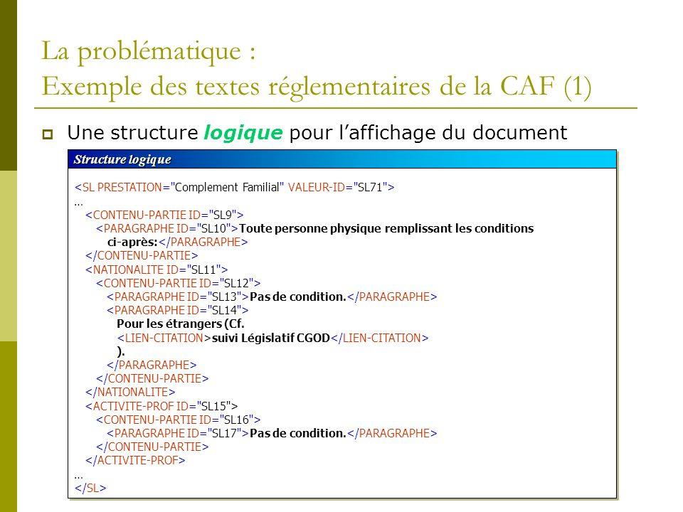 La problématique : Exemple des textes réglementaires de la CAF (1) Une structure logique pour laffichage du document … Toute personne physique remplissant les conditions ci-après: Pas de condition.