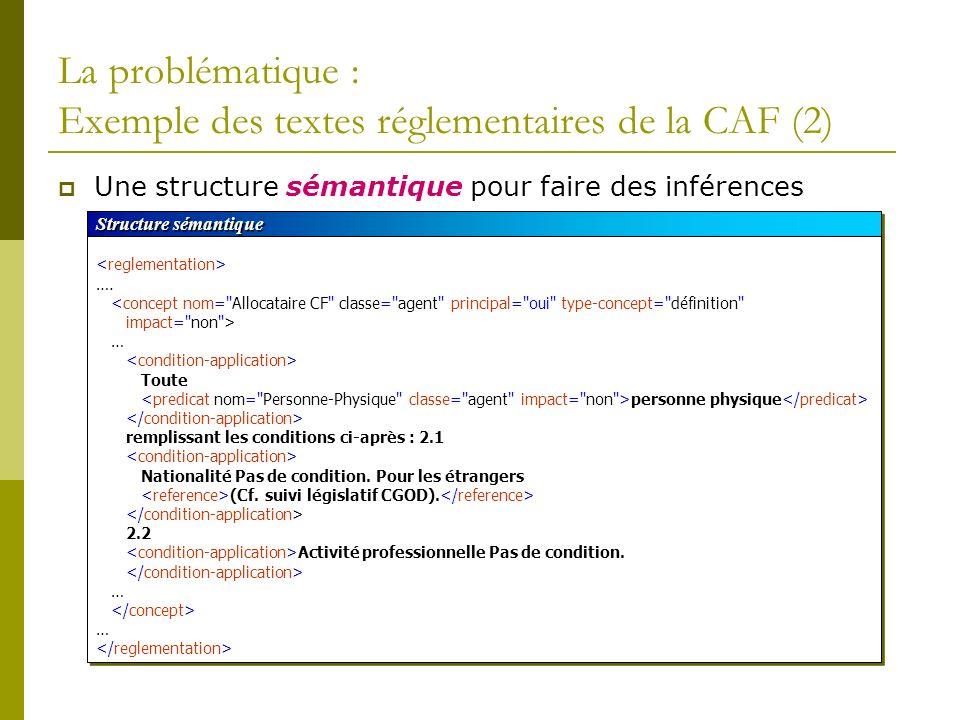 La problématique : Exemple des textes réglementaires de la CAF (2) Une structure sémantique pour faire des inférences …. <concept nom=
