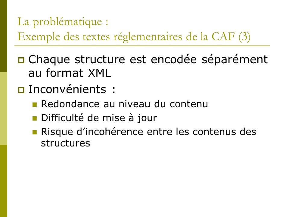 La problématique : Exemple des textes réglementaires de la CAF (3) Chaque structure est encodée séparément au format XML Inconvénients : Redondance au niveau du contenu Difficulté de mise à jour Risque dincohérence entre les contenus des structures