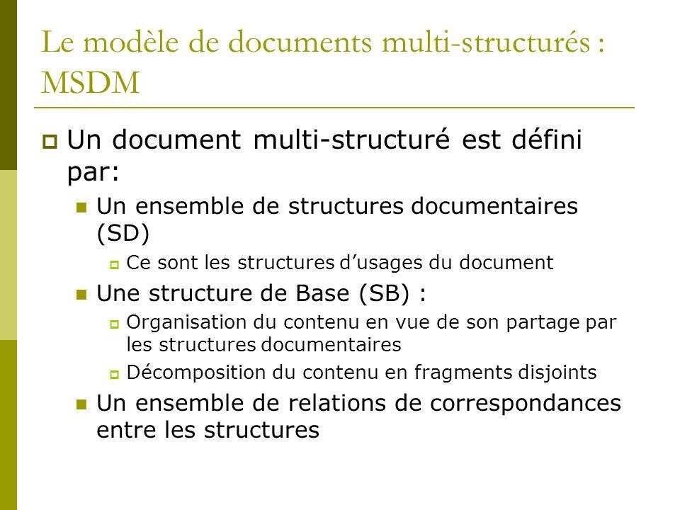 Le modèle de documents multi-structurés : MSDM Un document multi-structuré est défini par: Un ensemble de structures documentaires (SD) Ce sont les st
