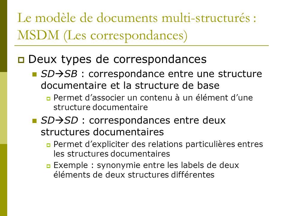 Le modèle de documents multi-structurés : MSDM (Les correspondances) Deux types de correspondances SD SB : correspondance entre une structure document