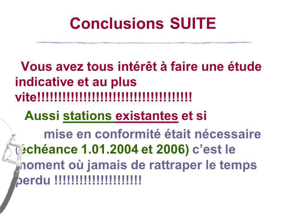 Conclusions SUITE Vous avez tous intérêt à faire une étude indicative et au plus vite!!!!!!!!!!!!!!!!!!!!!!!!!!!!!!!!!!!!.