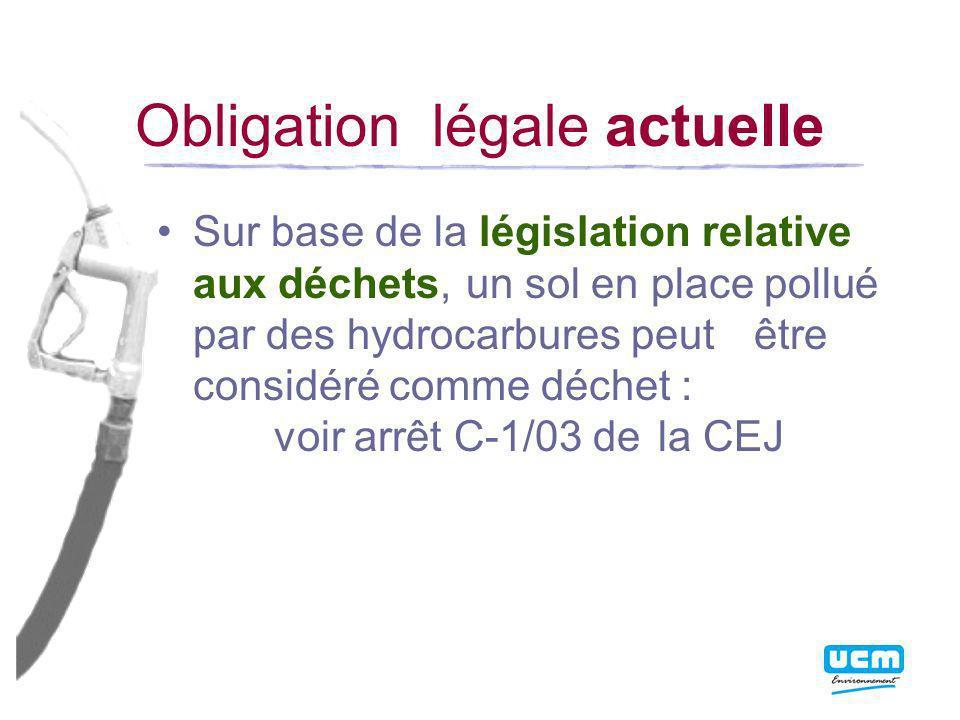 Obligation légale actuelle Sur base de la législation relative aux déchets, un sol en place pollué par des hydrocarbures peut être considéré comme déchet : voir arrêt C-1/03 de la CEJ