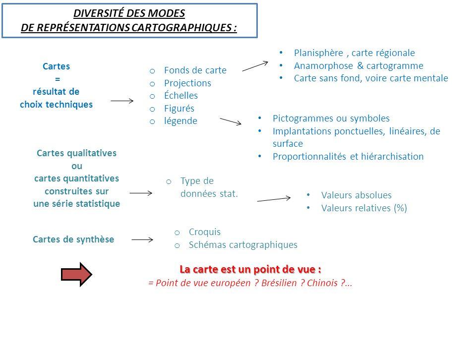DIVERSITÉ DES MODES DE REPRÉSENTATIONS CARTOGRAPHIQUES : Cartes qualitatives ou cartes quantitatives construites sur une série statistique o Type de données stat.