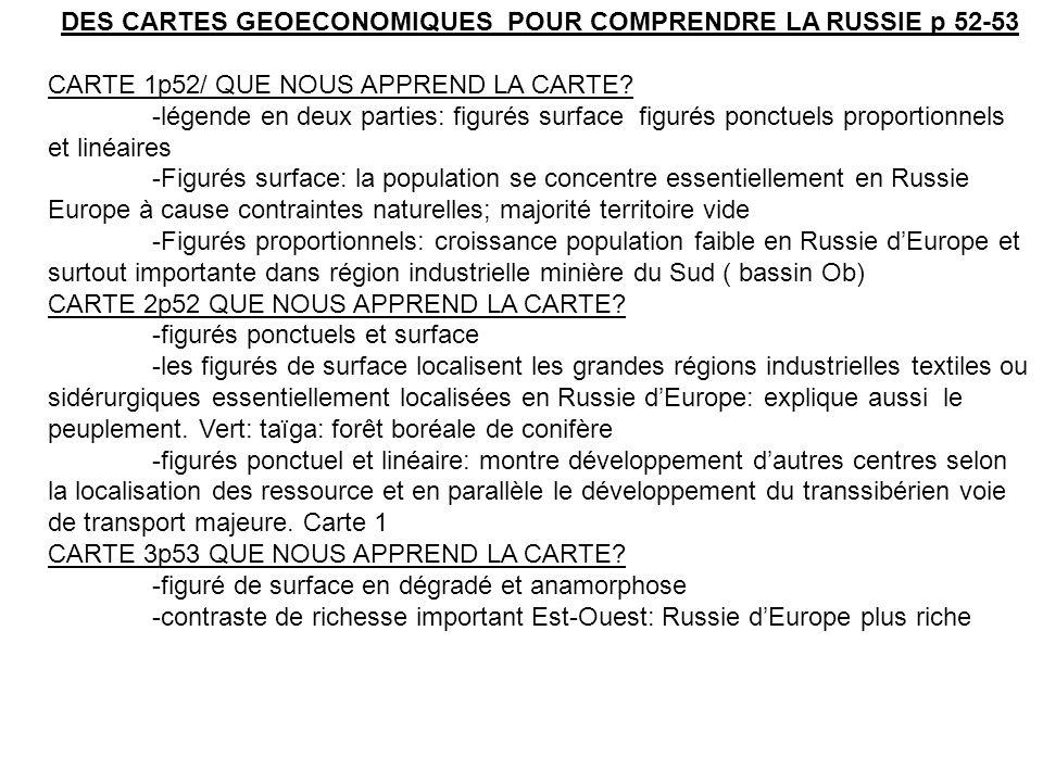 DES CARTES GEOECONOMIQUES POUR COMPRENDRE LA RUSSIE p 52-53 CARTE 1p52/ QUE NOUS APPREND LA CARTE.
