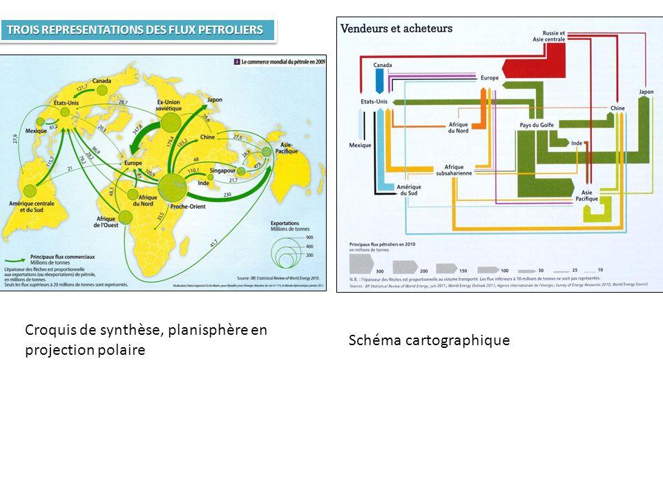TROIS REPRESENTATIONS DES FLUX PETROLIERS Croquis de synthèse, planisphère en projection polaire Schéma cartographique