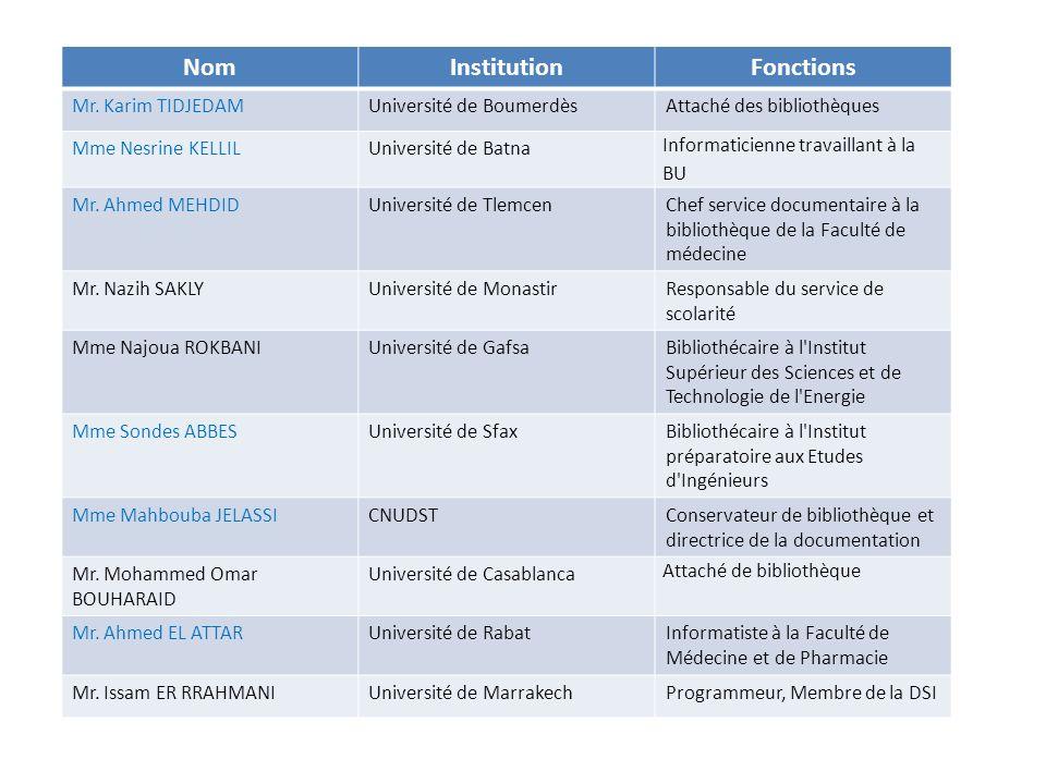 NomInstitutionFonctions Mr. Karim TIDJEDAMUniversité de BoumerdèsAttaché des bibliothèques Mme Nesrine KELLILUniversité de Batna Informaticienne trava