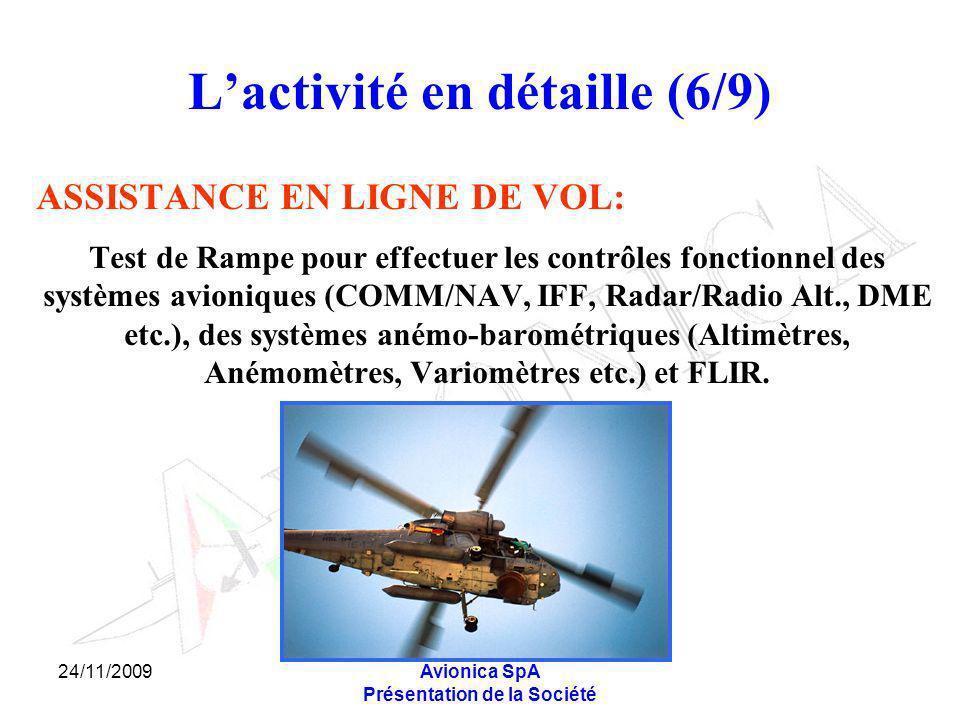 24/11/2009Avionica SpA Présentation de la Société Lactivité en détaille (6/9) ASSISTANCE EN LIGNE DE VOL: Test de Rampe pour effectuer les contrôles f