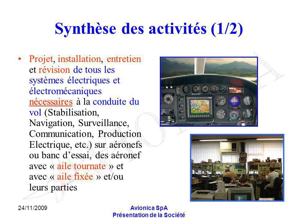 24/11/2009Avionica SpA Présentation de la Société Synthèse des activités (2/2) Commercialisation de systèmes électro-avioniques, instruments de mesure (générateurs de signaux, voltmètre, etc.), bancs dessai automatiques et manuels (FLIR, IFF, ADF, etc.) ; systèmes de relèvement régimes vibratoires Rotor/r.c.