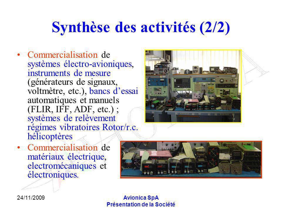 24/11/2009Avionica SpA Présentation de la Société Synthèse des activités (2/2) Commercialisation de systèmes électro-avioniques, instruments de mesure