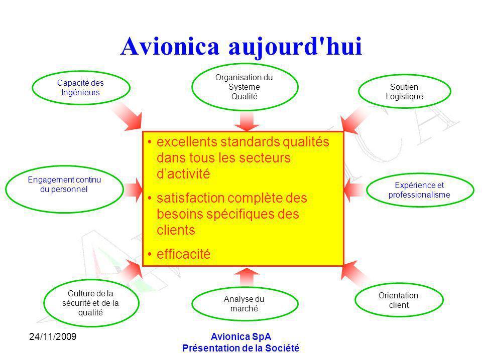 24/11/2009Avionica SpA Présentation de la Société excellents standards qualités dans tous les secteurs dactivité satisfaction complète des besoins spé