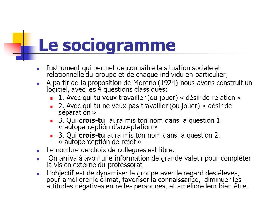 Le sociogramme Instrument qui permet de connaitre la situation sociale et relationnelle du groupe et de chaque individu en particulier; A partir de la proposition de Moreno (1924) nous avons construit un logiciel, avec les 4 questions classiques: 1.