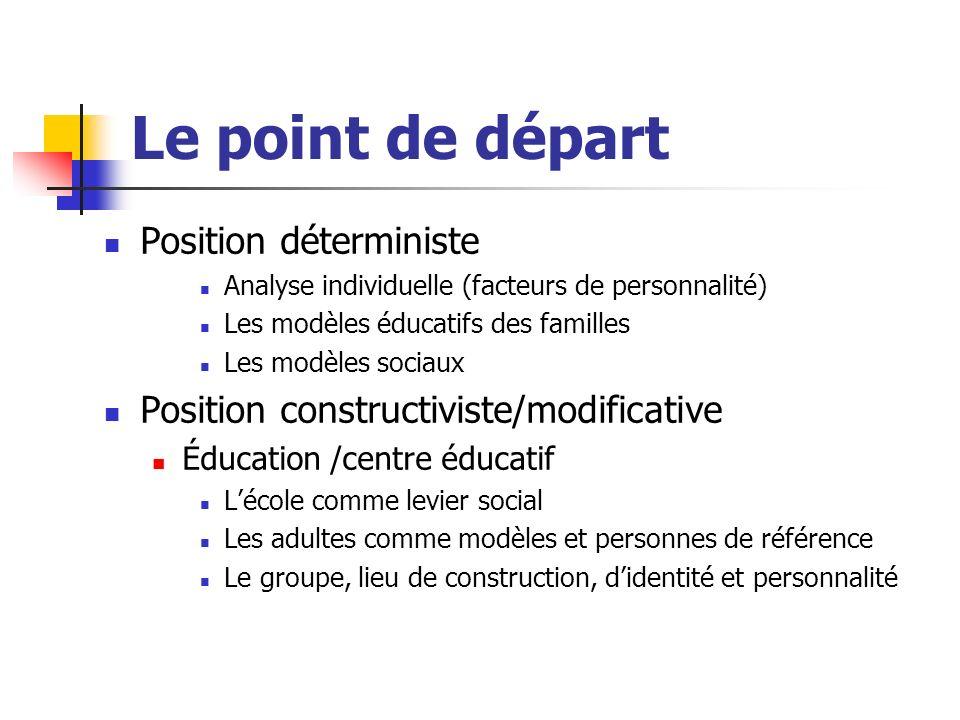 Le point de départ Position déterministe Analyse individuelle (facteurs de personnalité) Les modèles éducatifs des familles Les modèles sociaux Position constructiviste/modificative Éducation /centre éducatif Lécole comme levier social Les adultes comme modèles et personnes de référence Le groupe, lieu de construction, didentité et personnalité