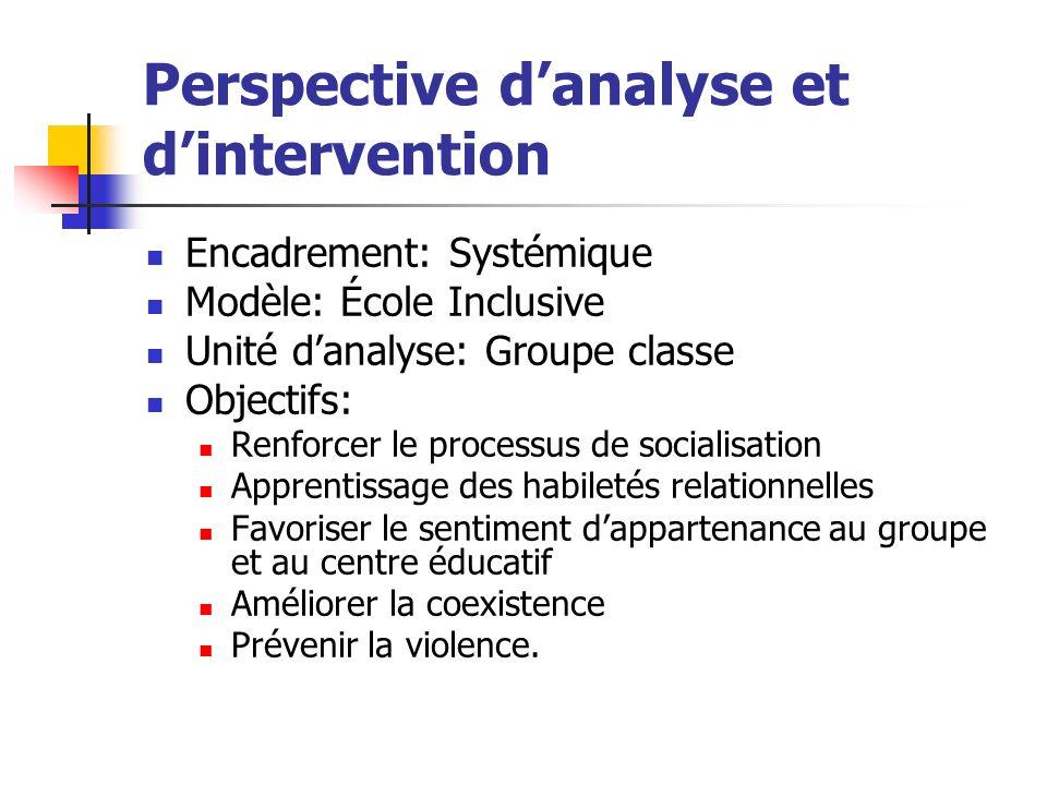 Perspective danalyse et dintervention Encadrement: Systémique Modèle: École Inclusive Unité danalyse: Groupe classe Objectifs: Renforcer le processus