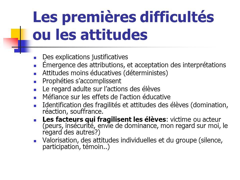 Les premières difficultés ou les attitudes Des explications justificatives Émergence des attributions, et acceptation des interprétations Attitudes mo