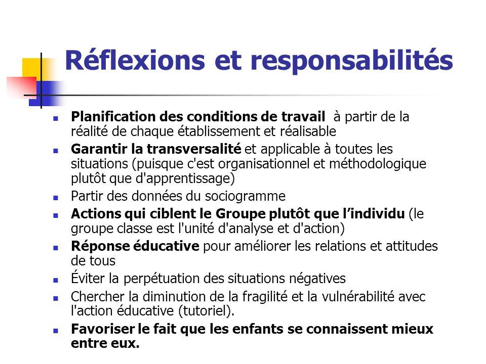 Réflexions et responsabilités Planification des conditions de travail à partir de la réalité de chaque établissement et réalisable Garantir la transve