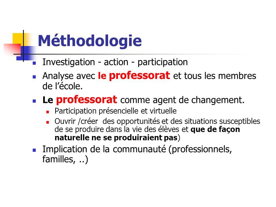 Méthodologie Investigation - action - participation Analyse avec le professorat et tous les membres de lécole. Le professorat comme agent de changemen