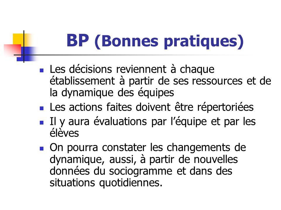 BP (Bonnes pratiques) Les décisions reviennent à chaque établissement à partir de ses ressources et de la dynamique des équipes Les actions faites doi