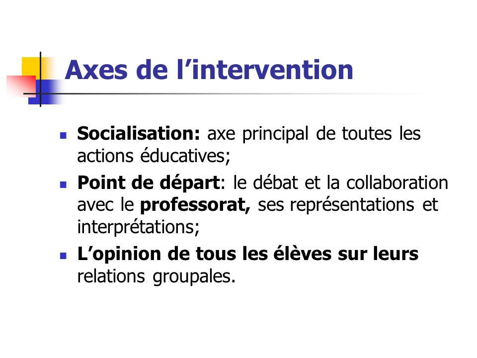 Axes de lintervention Socialisation: axe principal de toutes les actions éducatives; Point de départ: le débat et la collaboration avec le professorat