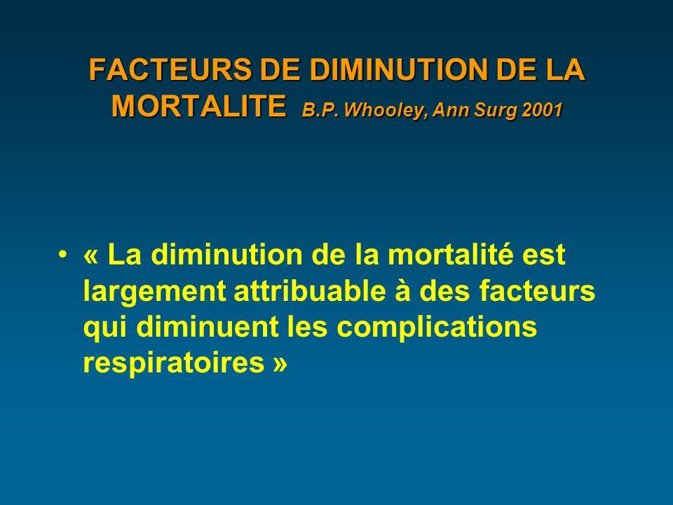 FACTEURS DE DIMINUTION DE LA MORTALITE B.P.