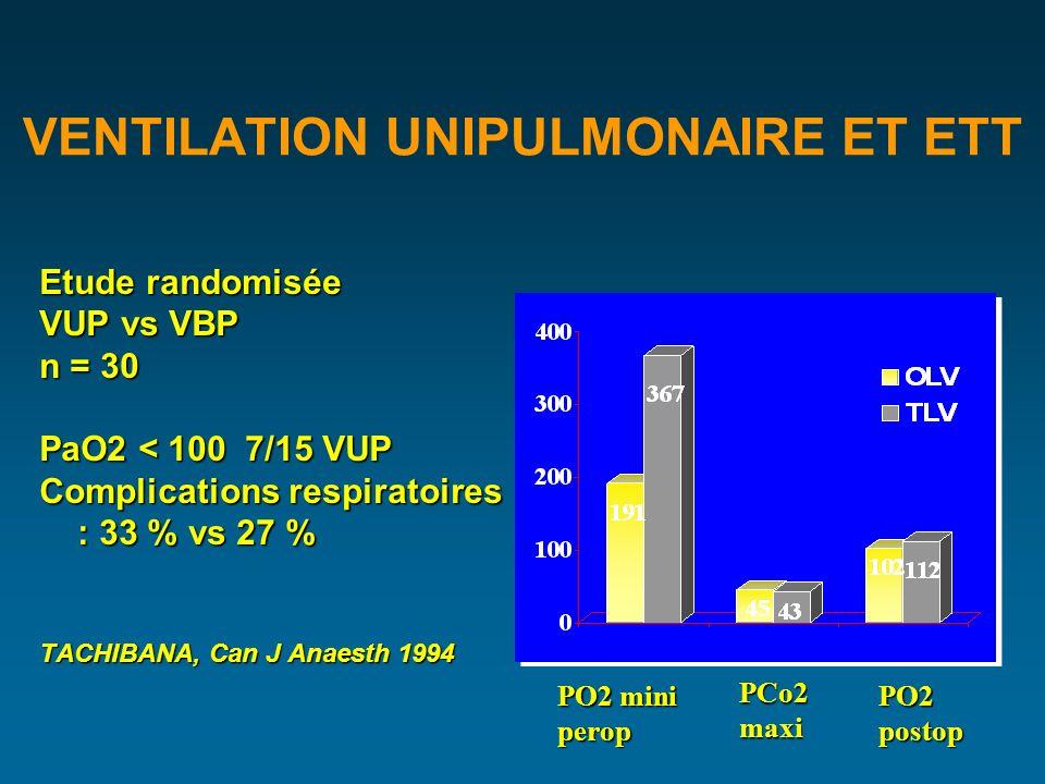 VENTILATION UNIPULMONAIRE ET ETT Etude randomisée VUP vs VBP n = 30 PaO2 < 100 7/15 VUP Complications respiratoires : 33 % vs 27 % : 33 % vs 27 % TACHIBANA, Can J Anaesth 1994 PO2 postop PCo2maxi PO2 mini perop