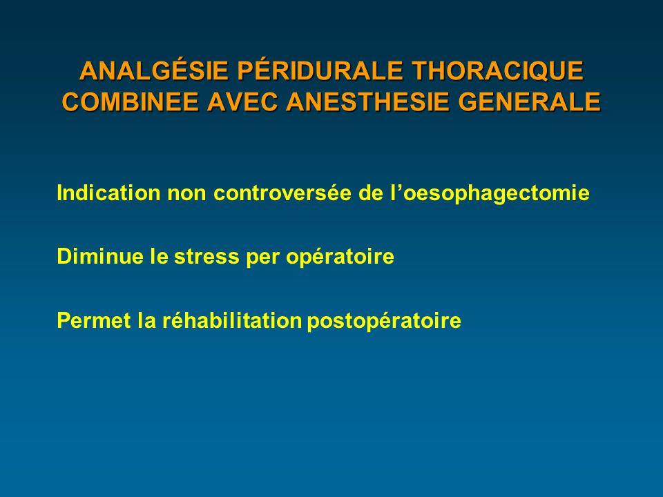 ANALGÉSIE PÉRIDURALE THORACIQUE COMBINEE AVEC ANESTHESIE GENERALE Indication non controversée de loesophagectomie Diminue le stress per opératoire Permet la réhabilitation postopératoire