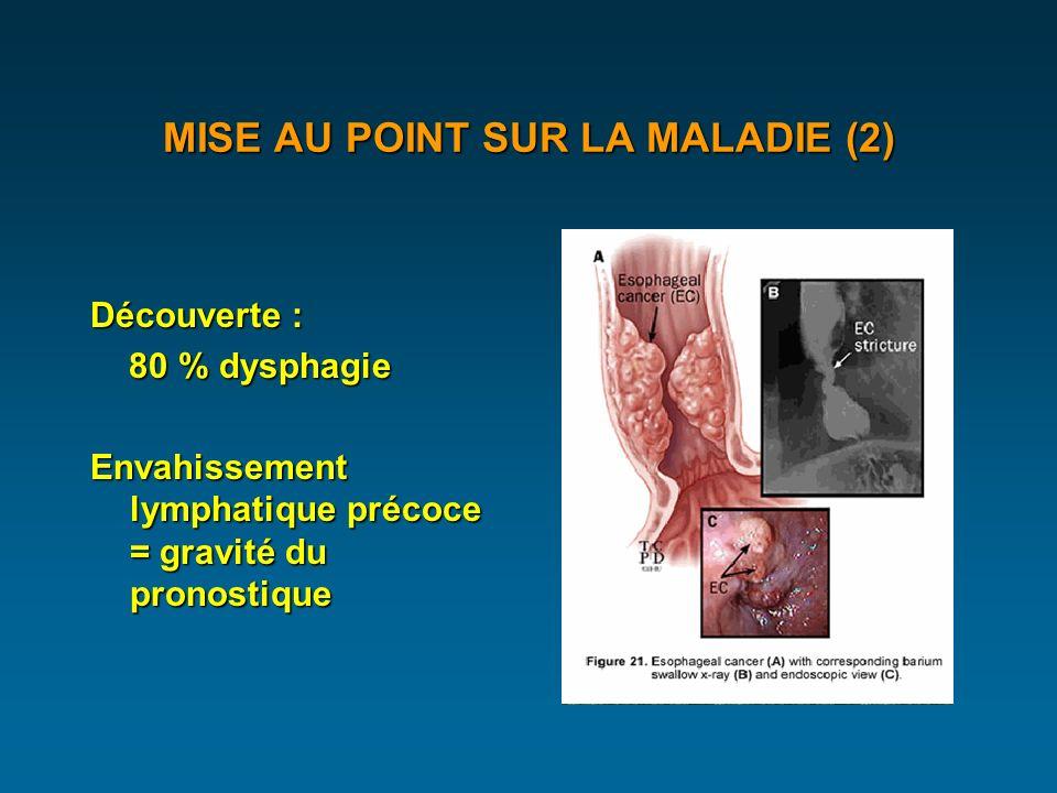 MISE AU POINT SUR LA MALADIE (2) Découverte : 80 % dysphagie 80 % dysphagie Envahissement lymphatique précoce = gravité du pronostique