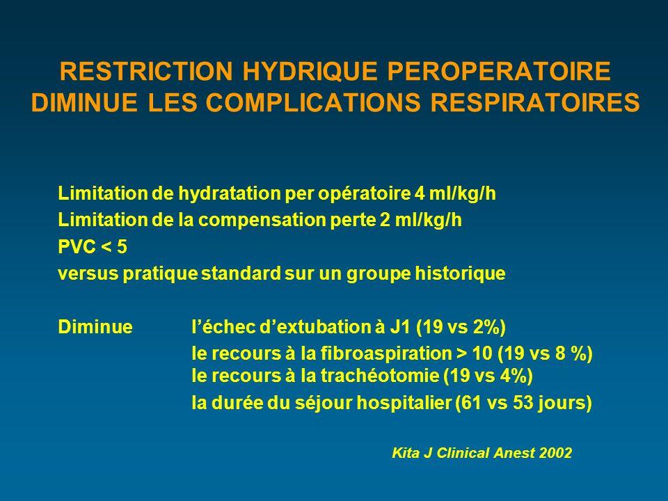 RESTRICTION HYDRIQUE PEROPERATOIRE DIMINUE LES COMPLICATIONS RESPIRATOIRES Limitation de hydratation per opératoire 4 ml/kg/h Limitation de la compensation perte 2 ml/kg/h PVC < 5 versus pratique standard sur un groupe historique Diminue léchec dextubation à J1 (19 vs 2%) le recours à la fibroaspiration > 10 (19 vs 8 %) le recours à la trachéotomie (19 vs 4%) la durée du séjour hospitalier (61 vs 53 jours) Kita J Clinical Anest 2002