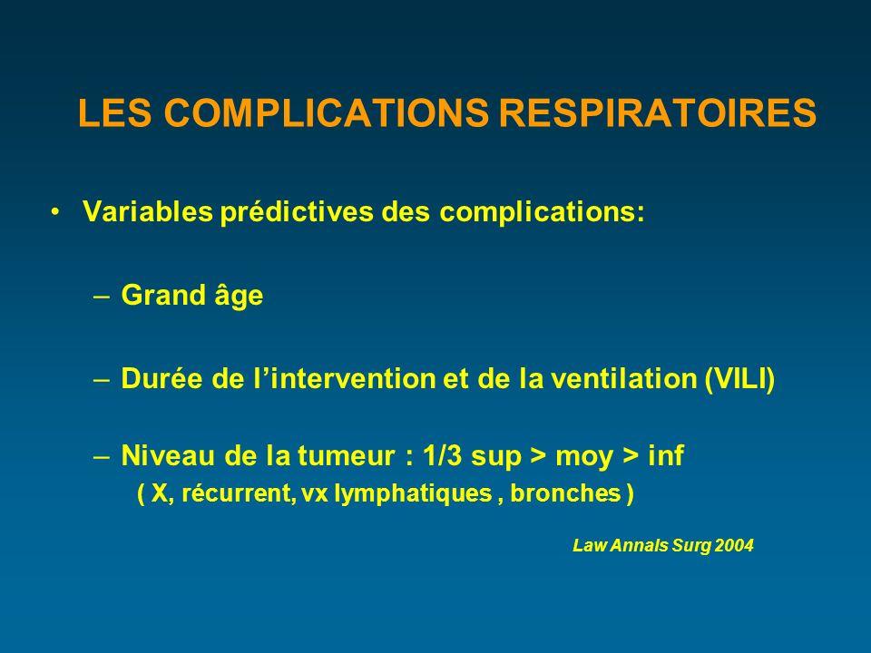 LES COMPLICATIONS RESPIRATOIRES Variables prédictives des complications: –Grand âge –Durée de lintervention et de la ventilation (VILI) –Niveau de la tumeur : 1/3 sup > moy > inf ( X, récurrent, vx lymphatiques, bronches ) Law Annals Surg 2004