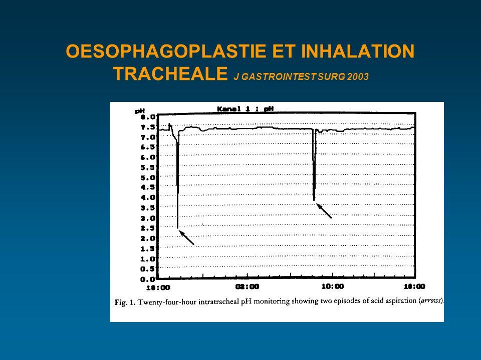 OESOPHAGOPLASTIE ET INHALATION TRACHEALE J GASTROINTEST SURG 2003