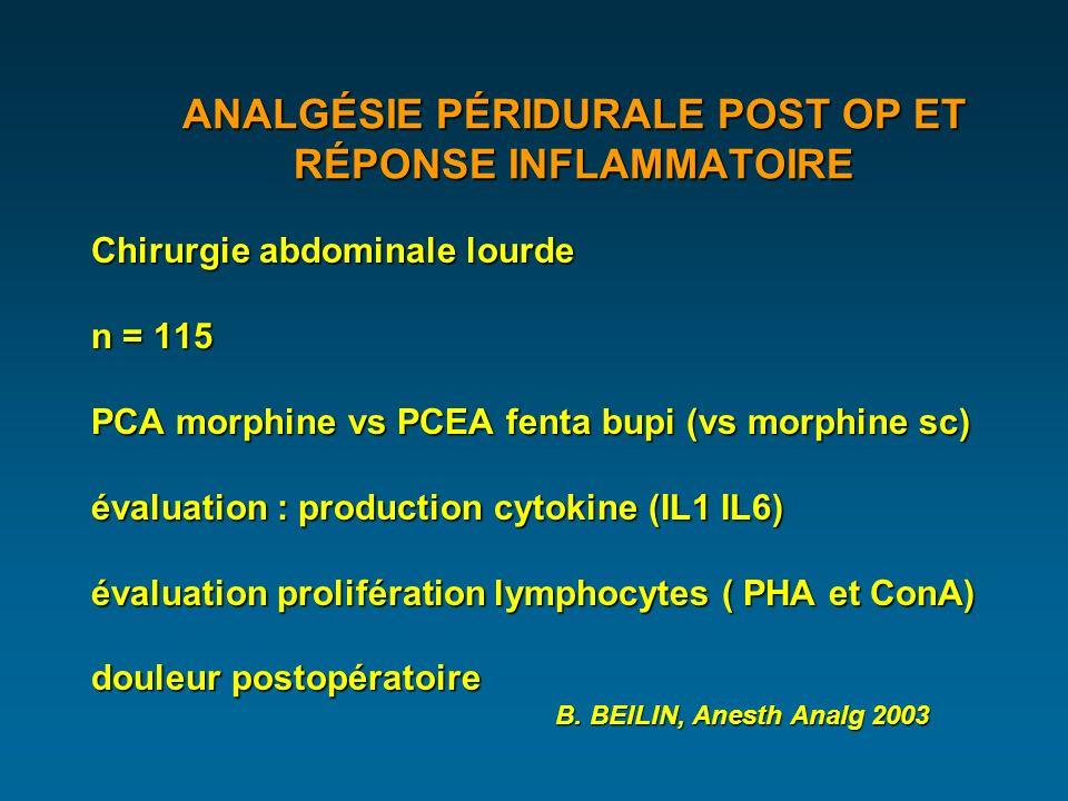 ANALGÉSIE PÉRIDURALE POST OP ET RÉPONSE INFLAMMATOIRE Chirurgie abdominale lourde n = 115 PCA morphine vs PCEA fenta bupi (vs morphine sc) évaluation : production cytokine (IL1 IL6) évaluation prolifération lymphocytes ( PHA et ConA) douleur postopératoire B.