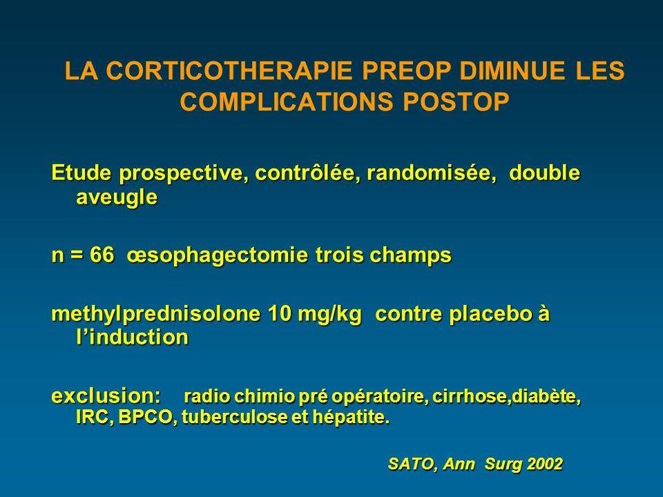 LA CORTICOTHERAPIE PREOP DIMINUE LES COMPLICATIONS POSTOP Etude prospective, contrôlée, randomisée, double aveugle n = 66 œsophagectomie trois champs methylprednisolone 10 mg/kg contre placebo à linduction exclusion: radio chimio pré opératoire, cirrhose,diabète, IRC, BPCO, tuberculose et hépatite.