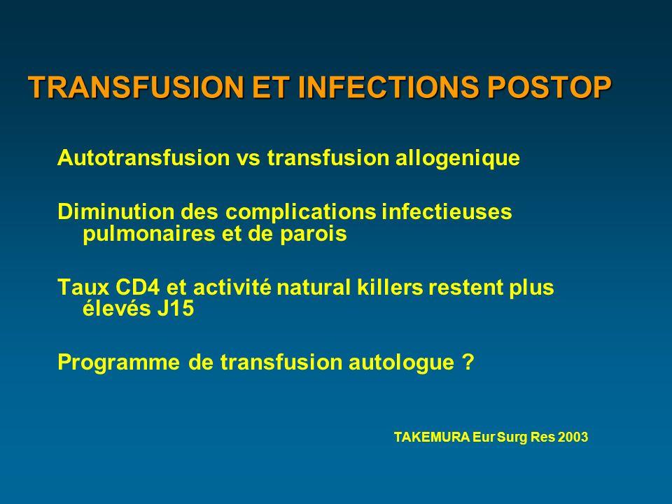 TRANSFUSION ET INFECTIONS POSTOP Autotransfusion vs transfusion allogenique Diminution des complications infectieuses pulmonaires et de parois Taux CD4 et activité natural killers restent plus élevés J15 Programme de transfusion autologue .