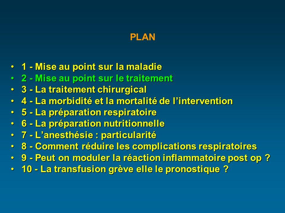PLAN 1 - Mise au point sur la maladie1 - Mise au point sur la maladie 2 - Mise au point sur le traitement2 - Mise au point sur le traitement 3 - La traitement chirurgical3 - La traitement chirurgical 4 - La morbidité et la mortalité de lintervention4 - La morbidité et la mortalité de lintervention 5 - La préparation respiratoire5 - La préparation respiratoire 6 - La préparation nutritionnelle6 - La préparation nutritionnelle 7 - Lanesthésie : particularité7 - Lanesthésie : particularité 8 - Comment réduire les complications respiratoires8 - Comment réduire les complications respiratoires 9 - Peut on moduler la réaction inflammatoire post op 9 - Peut on moduler la réaction inflammatoire post op .