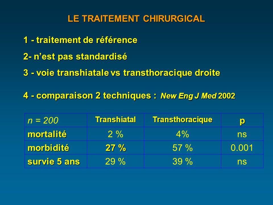 LE TRAITEMENT CHIRURGICAL 1 - traitement de référence 2- nest pas standardisé 3 - voie transhiatale vs transthoracique droite 4 - comparaison 2 techniques : New Eng J Med 2002 n = 200TranshiatalTransthoraciquep mortalité2 %4%ns morbidité 27 % 57 %0.001 survie 5 ans 29 %39 %ns