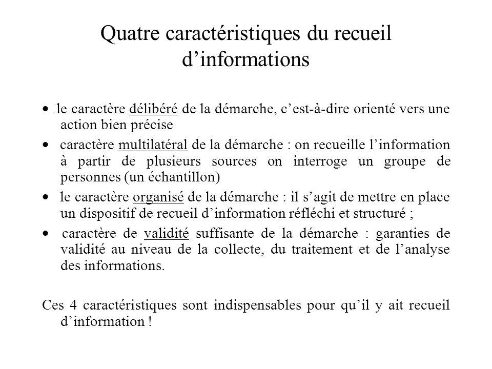 éthique Les droits des sujets de recherche sont au nombre de 4 : droit de ne pas être mis en danger droit à une information complète (Le consentement éclairé ) droit du libre choix droit au respect de la vie privée