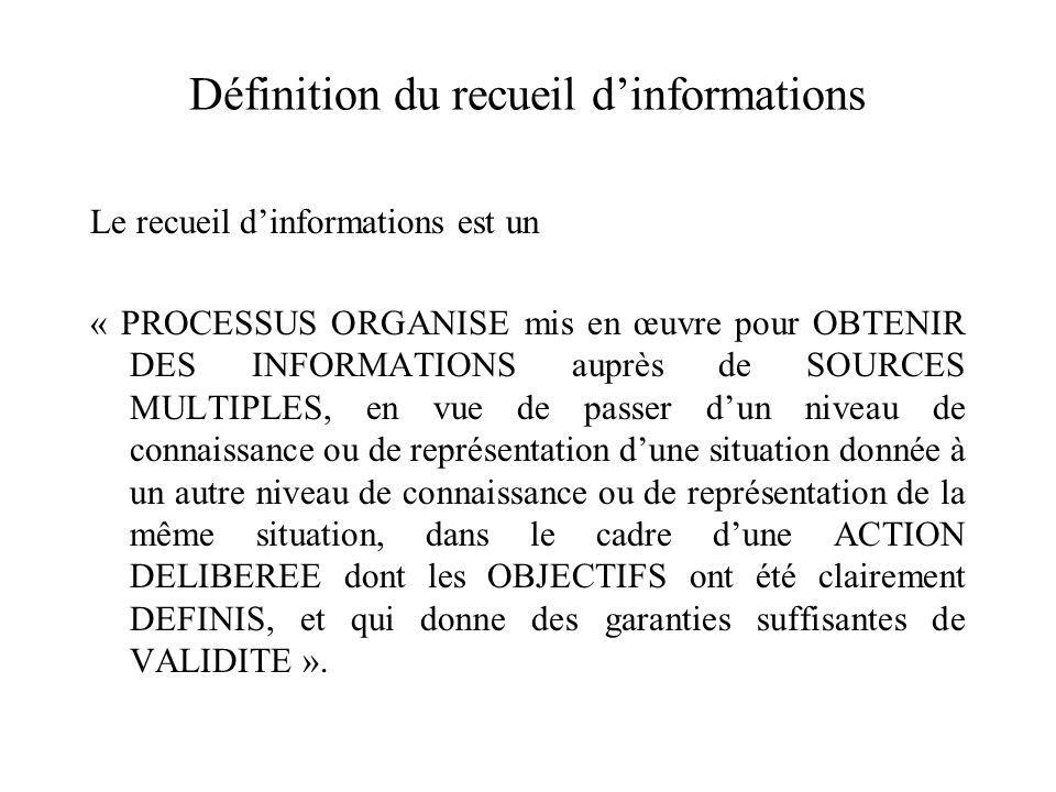 Méthodes du recueil dinformations 4 méthodes principales de recueil de linformation : 1.