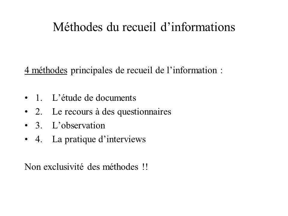Létude de documents Document = toute trace, déjà existante, de lactivité humaine, quelle soit sonore, visuelle ou informatique.
