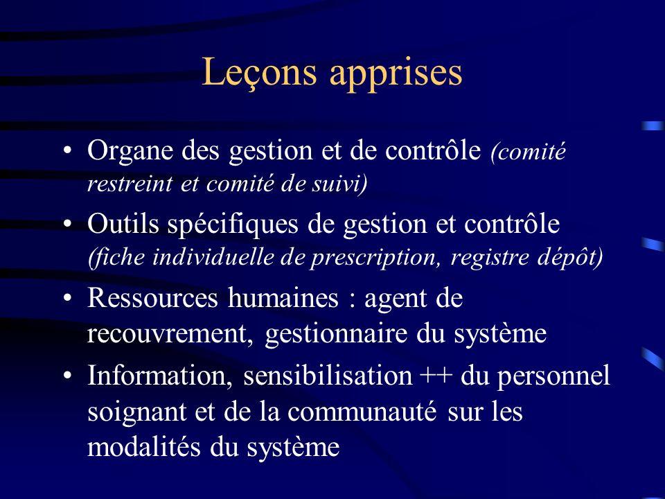 Leçons apprises Organe des gestion et de contrôle (comité restreint et comité de suivi) Outils spécifiques de gestion et contrôle (fiche individuelle