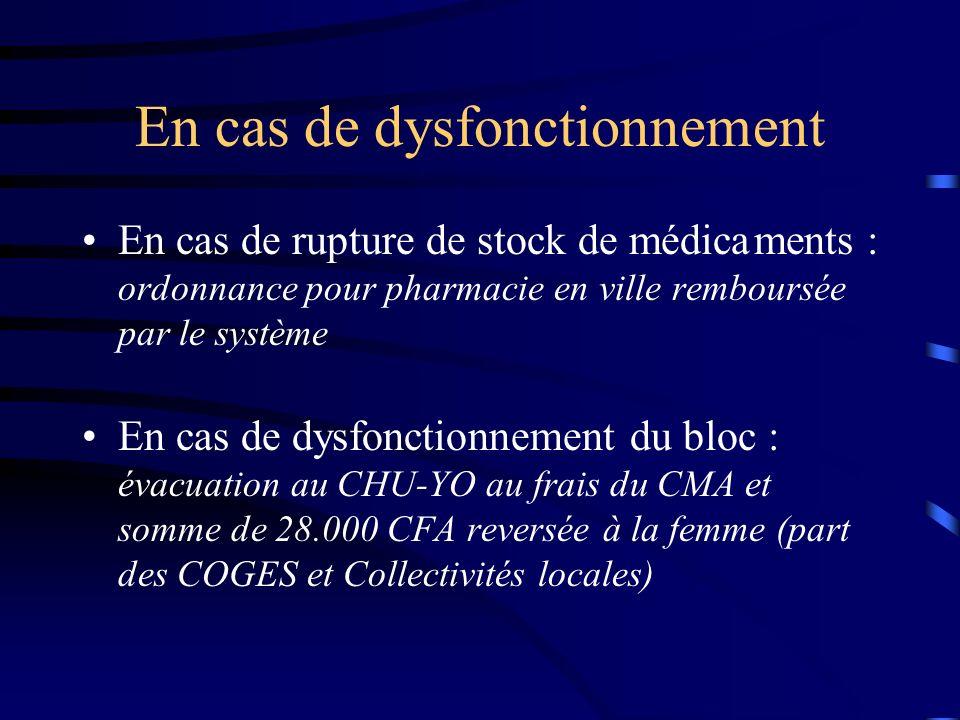 En cas de dysfonctionnement En cas de rupture de stock de médicaments : ordonnance pour pharmacie en ville remboursée par le système En cas de dysfonc
