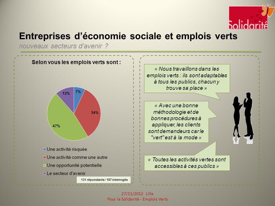 Entreprises déconomie sociale et emplois verts nouveaux secteurs davenir .